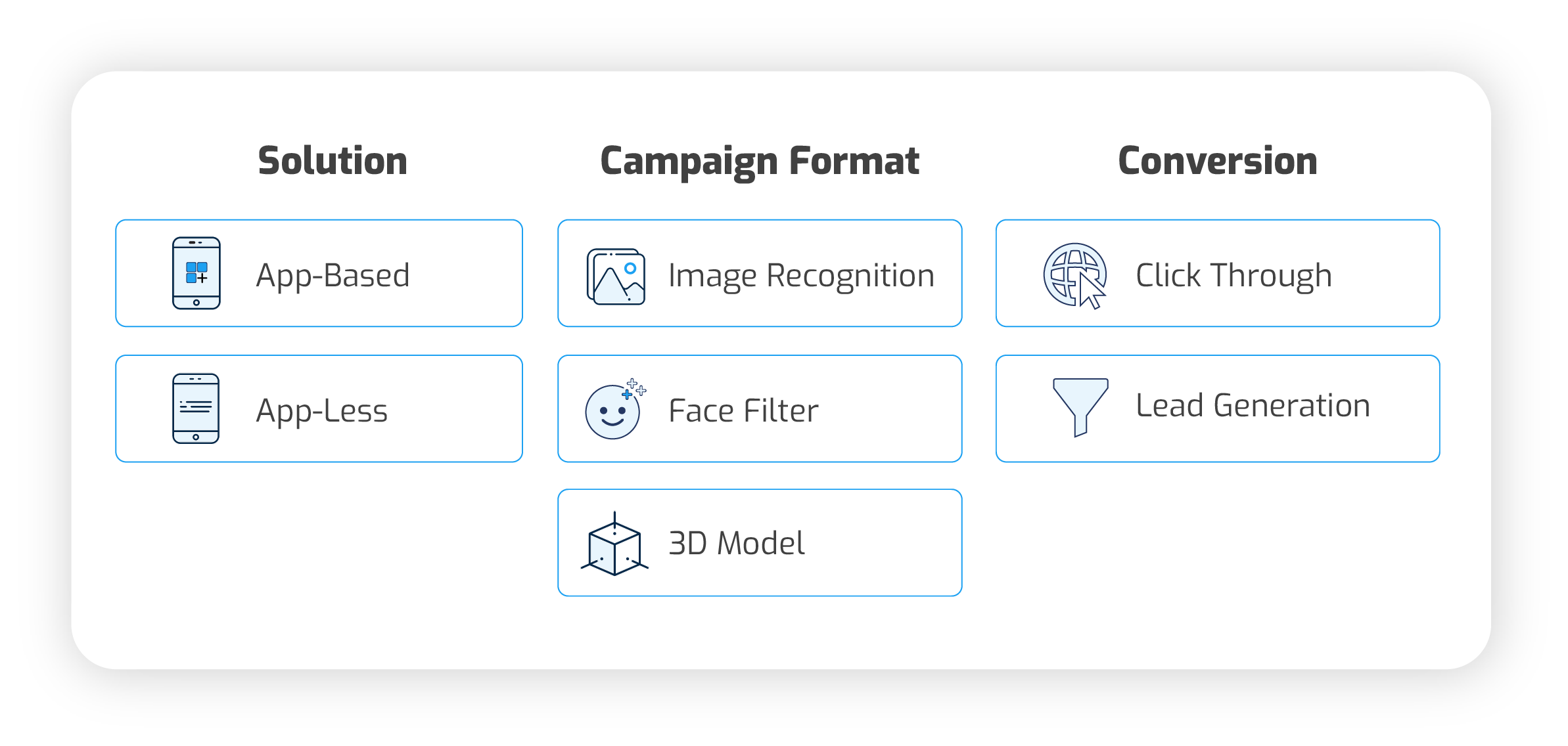 learn how to create a standard Augmented Reality campaign using AVO